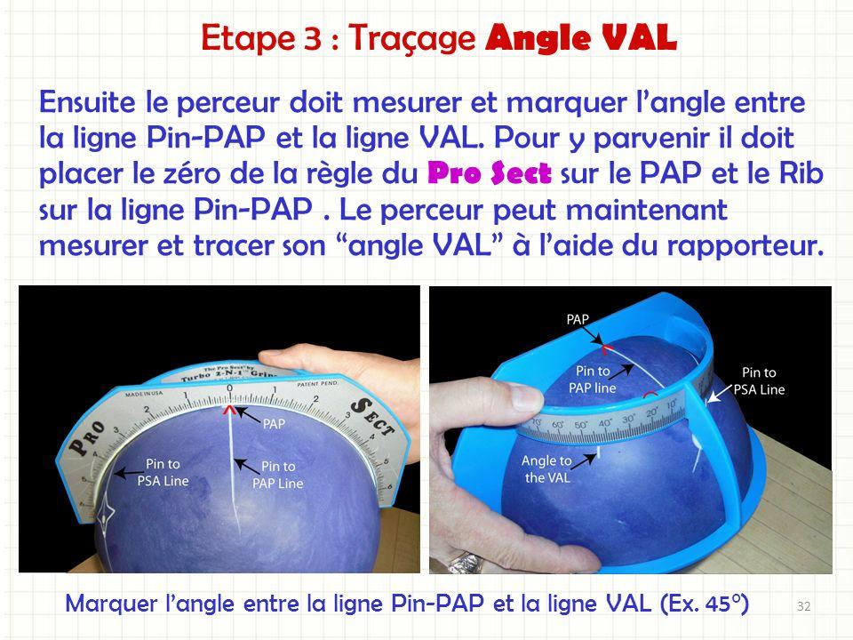 Ensuite le perceur doit mesurer et marquer langle entre la ligne Pin-PAP et la ligne VAL. Pour y parvenir il doit placer le zéro de la règle du Pro Se