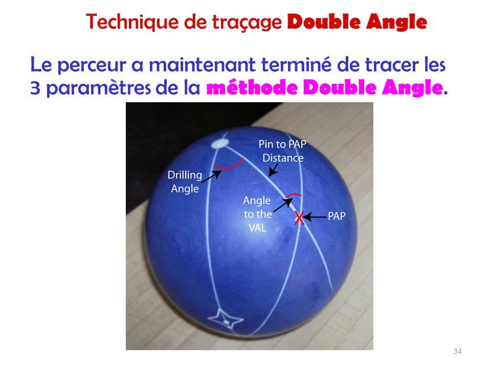 Le perceur a maintenant terminé de tracer les 3 paramètres de la méthode Double Angle. Technique de traçage Double Angle 34