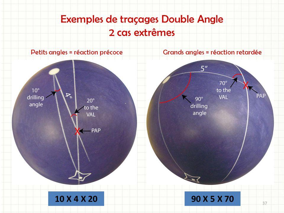 Exemples de traçages Double Angle 2 cas extrêmes 37 10 X 4 X 2090 X 5 X 70 Petits angles = réaction précoceGrands angles = réaction retardée