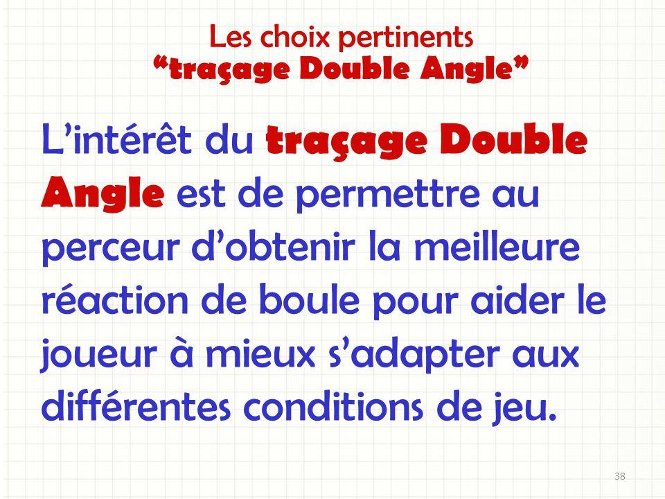 Lintérêt du traçage Double Angle est de permettre au perceur dobtenir la meilleure réaction de boule pour aider le joueur à mieux sadapter aux différe