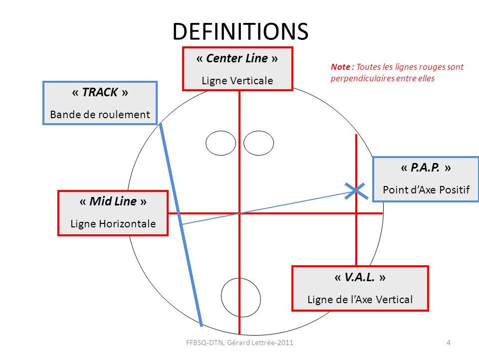 DEFINITIONS FFBSQ-DTN, Gérard Lettrée-20114 « Center Line » Ligne Verticale « Mid Line » Ligne Horizontale « V.A.L. » Ligne de lAxe Vertical « P.A.P.