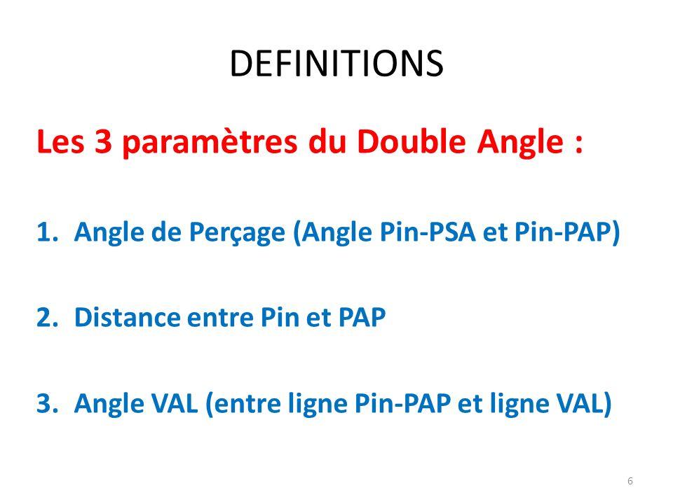 DEFINITIONS Les 3 paramètres du Double Angle : 1.Angle de Perçage (Angle Pin-PSA et Pin-PAP) 2.Distance entre Pin et PAP 3.Angle VAL (entre ligne Pin-