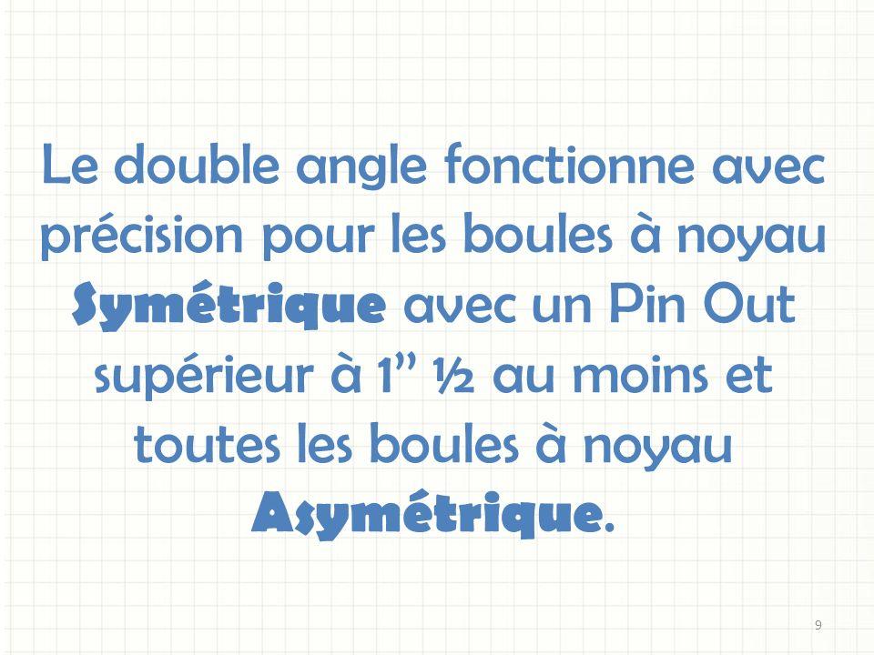 Le double angle fonctionne avec précision pour les boules à noyau Symétrique avec un Pin Out supérieur à 1 ½ au moins et toutes les boules à noyau Asy