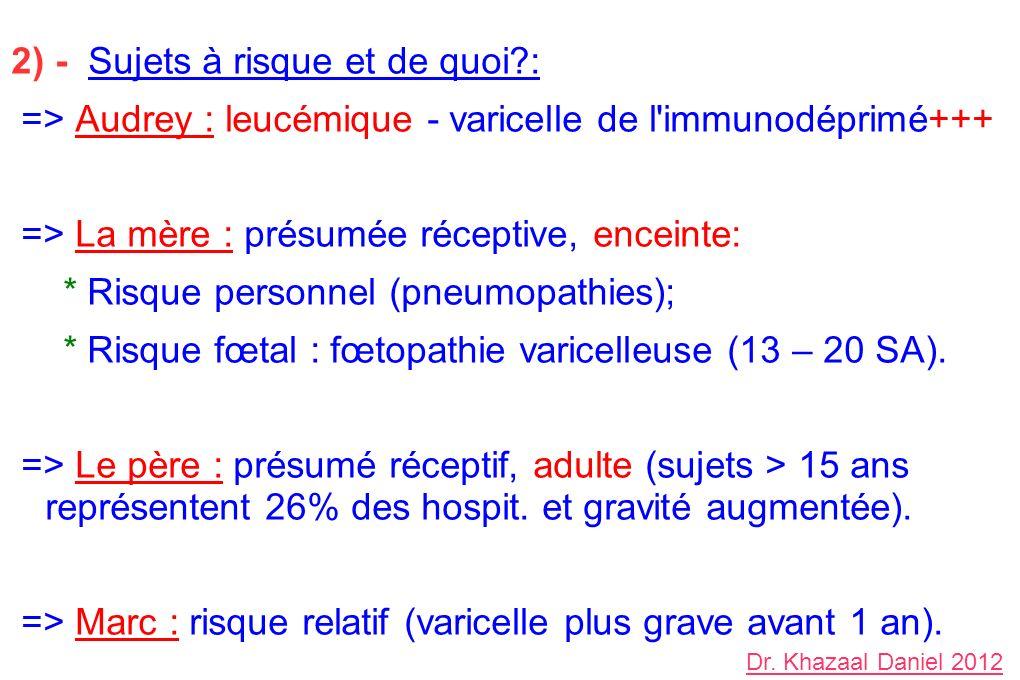 2) - Sujets à risque et de quoi?: => Audrey : leucémique - varicelle de l immunodéprimé+++ => La mère : présumée réceptive, enceinte: * Risque personnel (pneumopathies); * Risque fœtal : fœtopathie varicelleuse (13 – 20 SA).