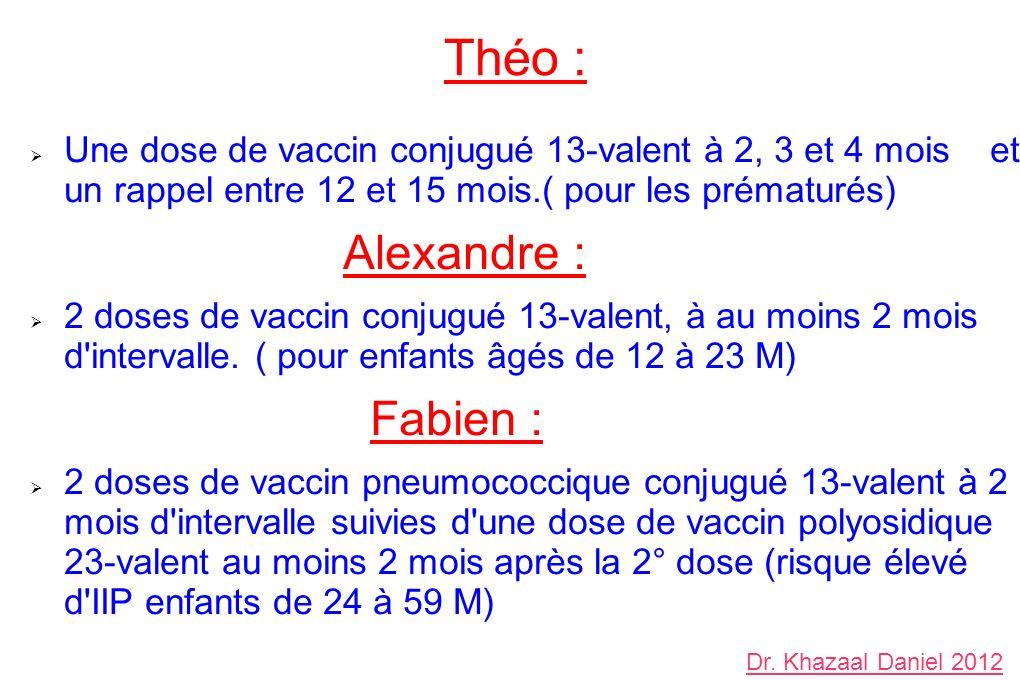 Théo : Une dose de vaccin conjugué 13-valent à 2, 3 et 4 mois et un rappel entre 12 et 15 mois.( pour les prématurés) Alexandre : 2 doses de vaccin conjugué 13-valent, à au moins 2 mois d intervalle.