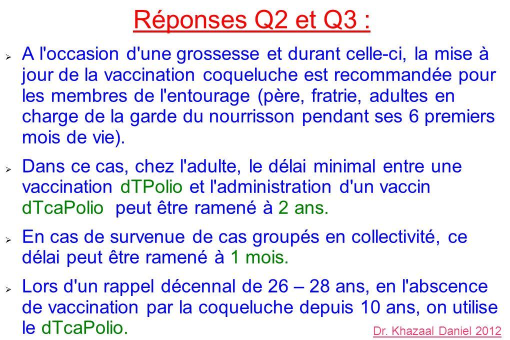 Réponses Q2 et Q3 : A l occasion d une grossesse et durant celle-ci, la mise à jour de la vaccination coqueluche est recommandée pour les membres de l entourage (père, fratrie, adultes en charge de la garde du nourrisson pendant ses 6 premiers mois de vie).