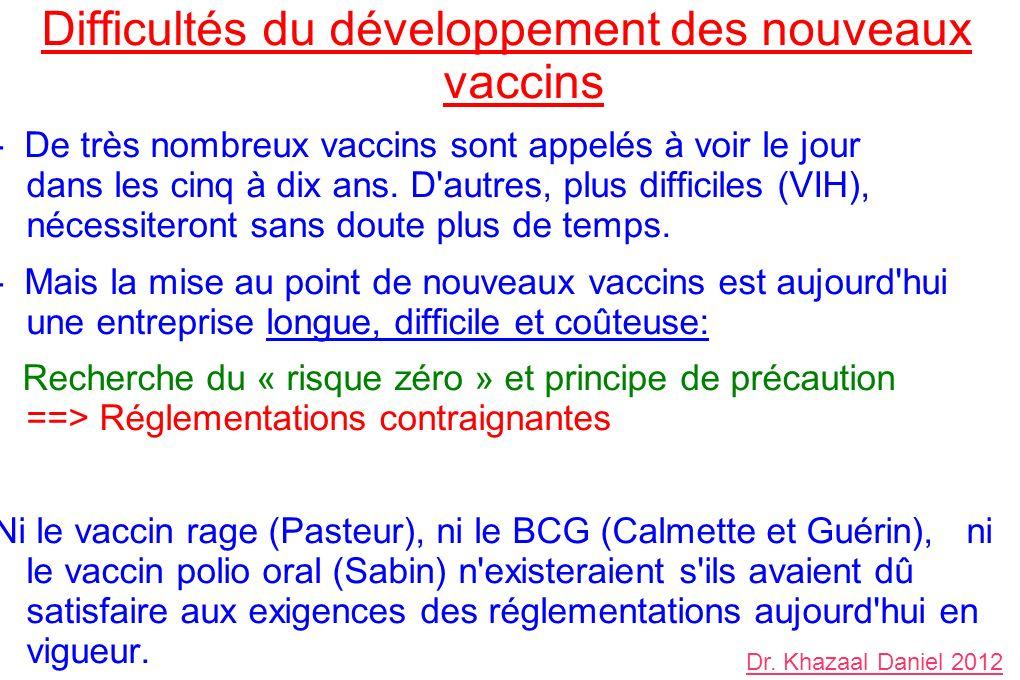 Difficultés du développement des nouveaux vaccins - De très nombreux vaccins sont appelés à voir le jour dans les cinq à dix ans. D'autres, plus diffi