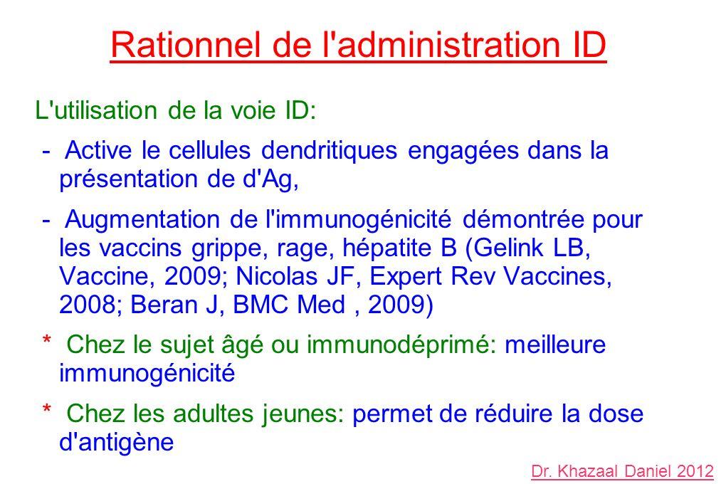 Rationnel de l administration ID L utilisation de la voie ID: - Active le cellules dendritiques engagées dans la présentation de d Ag, - Augmentation de l immunogénicité démontrée pour les vaccins grippe, rage, hépatite B (Gelink LB, Vaccine, 2009; Nicolas JF, Expert Rev Vaccines, 2008; Beran J, BMC Med, 2009) * Chez le sujet âgé ou immunodéprimé: meilleure immunogénicité * Chez les adultes jeunes: permet de réduire la dose d antigène Dr.