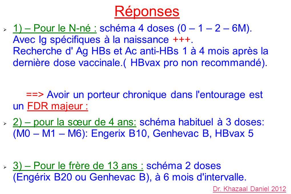 Réponses 1) – Pour le N-né : schéma 4 doses (0 – 1 – 2 – 6M). Avec Ig spécifiques à la naissance +++. Recherche d' Ag HBs et Ac anti-HBs 1 à 4 mois ap