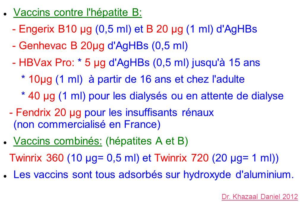 Vaccins contre l hépatite B: - Engerix B10 µg (0,5 ml) et B 20 μg (1 ml) d AgHBs - Genhevac B 20μg d AgHBs (0,5 ml) - HBVax Pro: * 5 μg d AgHBs (0,5 ml) jusqu à 15 ans * 10μg (1 ml) à partir de 16 ans et chez l adulte * 40 μg (1 ml) pour les dialysés ou en attente de dialyse - Fendrix 20 μg pour les insuffisants rénaux (non commercialisé en France) Vaccins combinés: (hépatites A et B) Twinrix 360 (10 μg= 0,5 ml) et Twinrix 720 (20 μg= 1 ml)) Les vaccins sont tous adsorbés sur hydroxyde d aluminium.