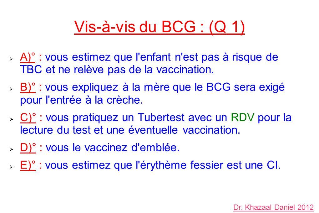 Vis-à-vis du BCG : (Q 1) A)° : vous estimez que l'enfant n'est pas à risque de TBC et ne relève pas de la vaccination. B)° : vous expliquez à la mère