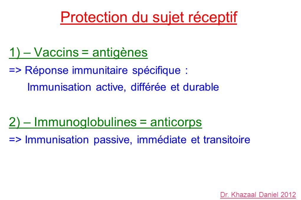Protection du sujet réceptif 1) – Vaccins = antigènes => Réponse immunitaire spécifique : Immunisation active, différée et durable 2) – Immunoglobulines = anticorps => Immunisation passive, immédiate et transitoire Dr.