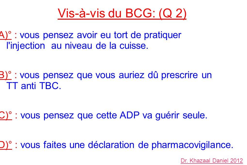 A)° : vous pensez avoir eu tort de pratiquer l'injection au niveau de la cuisse. B)° : vous pensez que vous auriez dû prescrire un TT anti TBC. C)° :