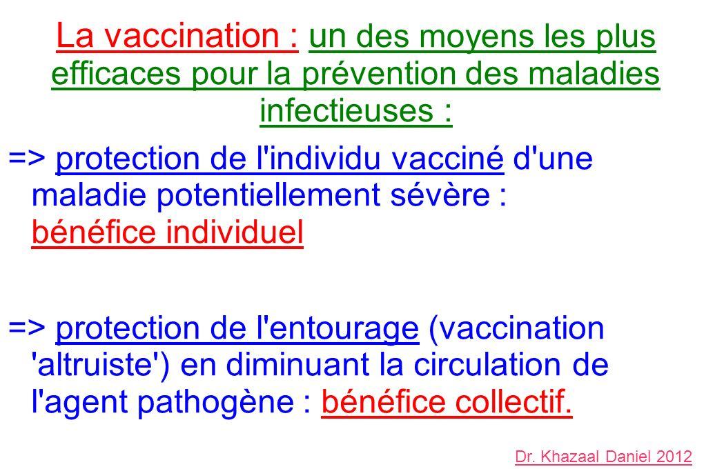 La vaccination : un des moyens les plus efficaces pour la prévention des maladies infectieuses : => protection de l individu vacciné d une maladie potentiellement sévère : bénéfice individuel => protection de l entourage (vaccination altruiste ) en diminuant la circulation de l agent pathogène : bénéfice collectif.