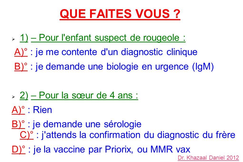 QUE FAITES VOUS ? 1) – Pour l'enfant suspect de rougeole : A)° : je me contente d'un diagnostic clinique B)° : je demande une biologie en urgence (IgM