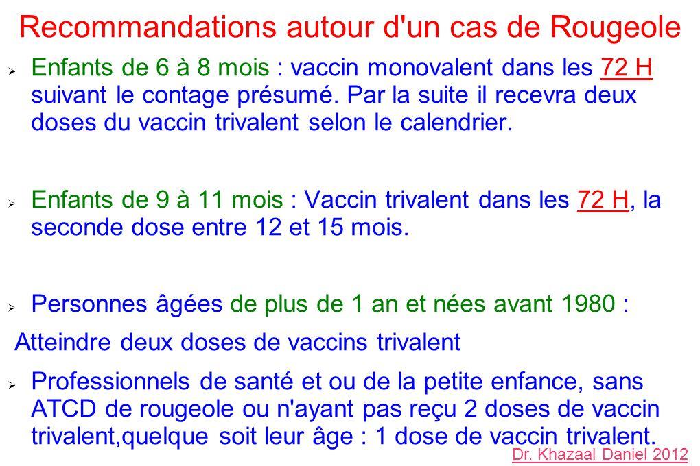 Recommandations autour d'un cas de Rougeole Enfants de 6 à 8 mois : vaccin monovalent dans les 72 H suivant le contage présumé. Par la suite il recevr