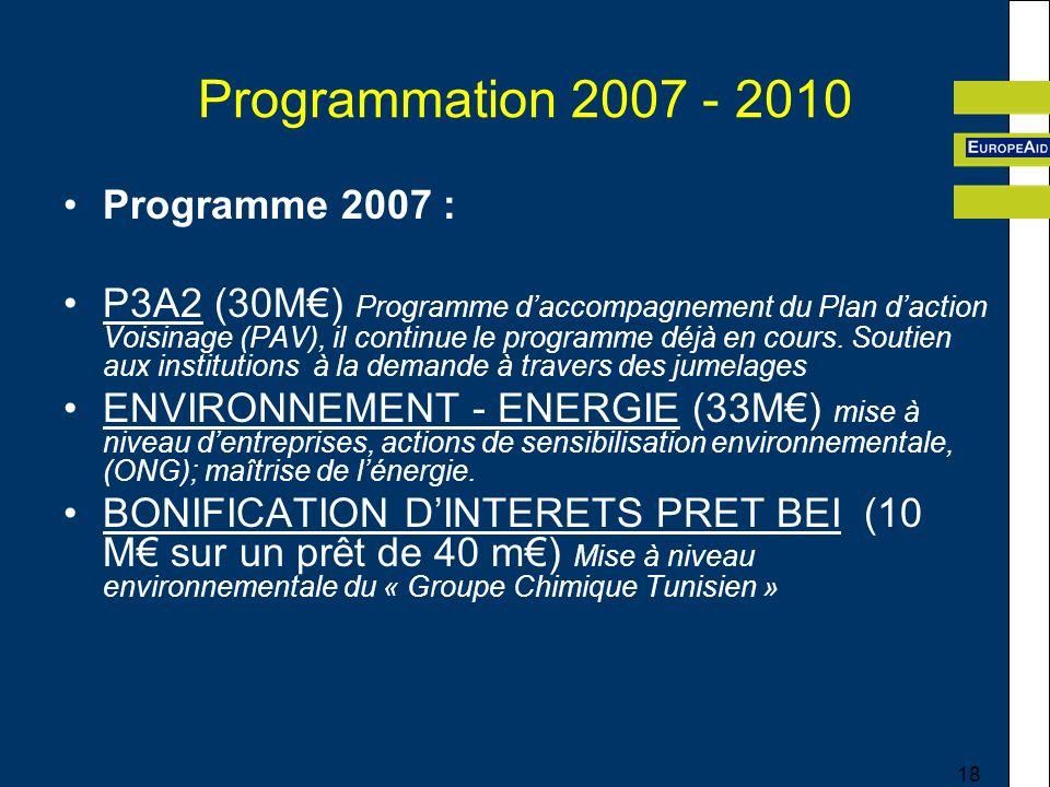 18 Programmation 2007 - 2010 Programme 2007 : P3A2 (30M) Programme daccompagnement du Plan daction Voisinage (PAV), il continue le programme déjà en cours.