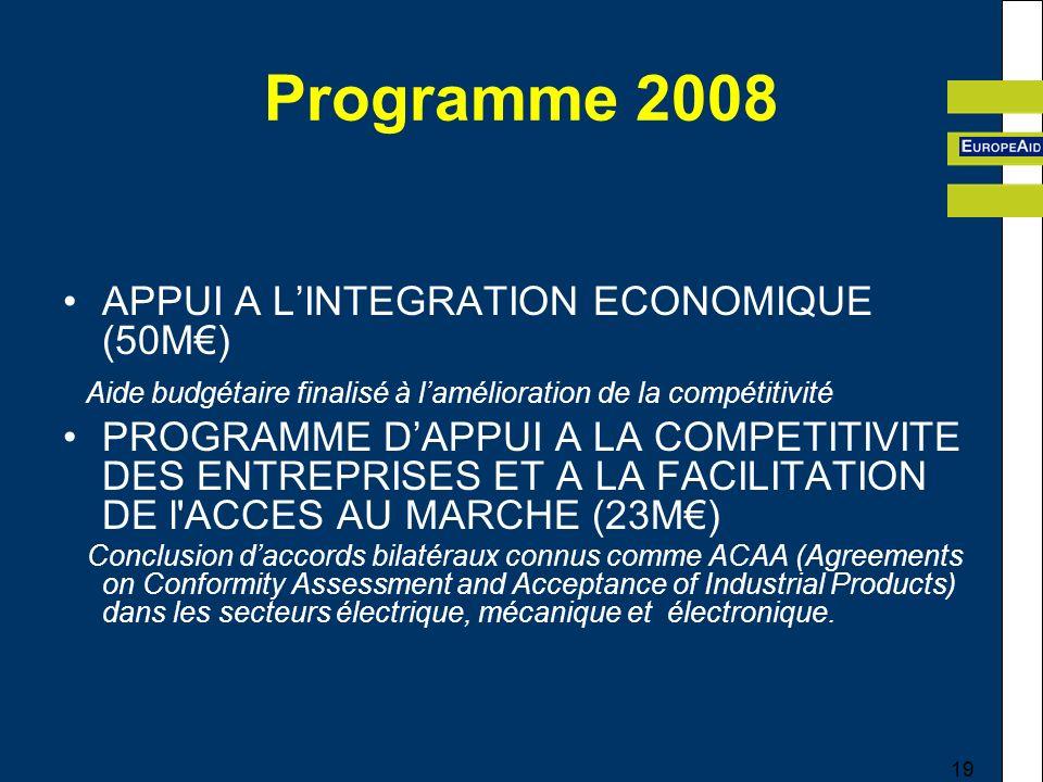 19 Programme 2008 APPUI A LINTEGRATION ECONOMIQUE (50M) Aide budgétaire finalisé à lamélioration de la compétitivité PROGRAMME DAPPUI A LA COMPETITIVITE DES ENTREPRISES ET A LA FACILITATION DE l ACCES AU MARCHE (23M) Conclusion daccords bilatéraux connus comme ACAA (Agreements on Conformity Assessment and Acceptance of Industrial Products) dans les secteurs électrique, mécanique et électronique.