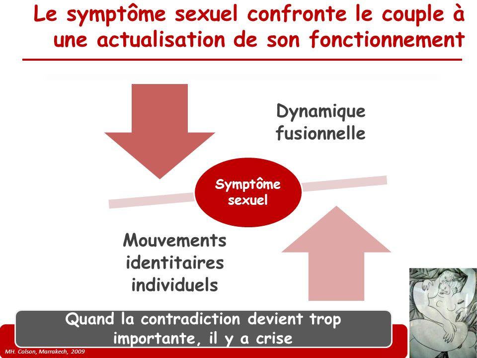 MH. Colson, Marrakech, 2009 Le symptôme sexuel confronte le couple à une actualisation de son fonctionnement Dynamique fusionnelle Mouvements identita