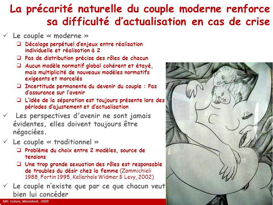 MH. Colson, Marrakech, 2009 La précarité naturelle du couple moderne renforce sa difficulté dactualisation en cas de crise Le couple « moderne » Décal