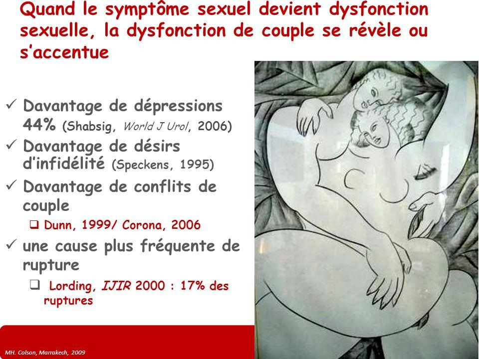 MH. Colson, Marrakech, 2009 Quand le symptôme sexuel devient dysfonction sexuelle, la dysfonction de couple se révèle ou saccentue Davantage de dépres