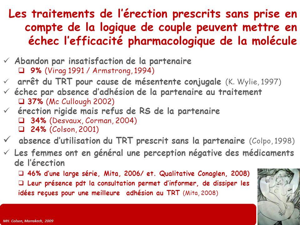 MH. Colson, Marrakech, 2009 Les traitements de lérection prescrits sans prise en compte de la logique de couple peuvent mettre en échec lefficacité ph