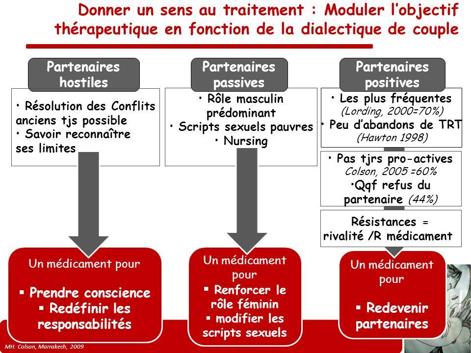 MH. Colson, Marrakech, 2009 Donner un sens au traitement : Moduler lobjectif thérapeutique en fonction de la dialectique de couple Rôle masculin prédo