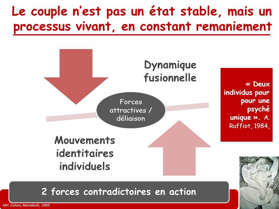 MH. Colson, Marrakech, 2009 Le couple nest pas un état stable, mais un processus vivant, en constant remaniement Dynamique fusionnelle Mouvements iden