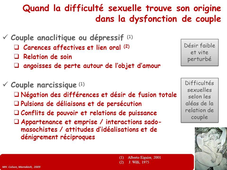 MH. Colson, Marrakech, 2009 Quand la difficulté sexuelle trouve son origine dans la dysfonction de couple Couple anaclitique ou dépressif (1) Carences