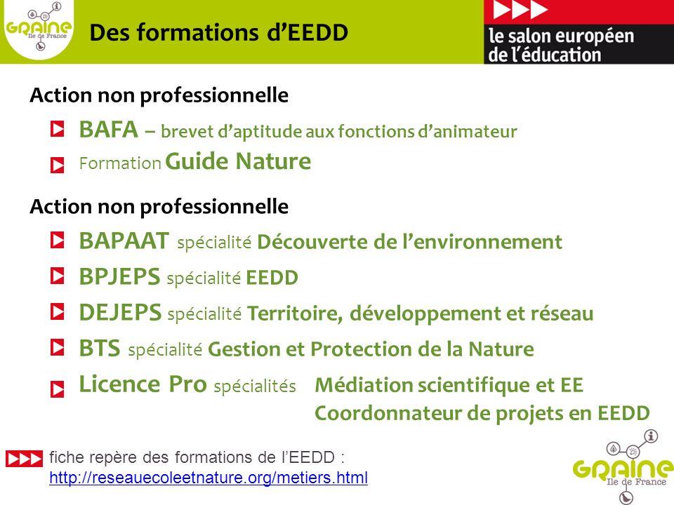Animateur nature, un métier en devenir http://www.onisep.fr/Ressources/Univers-Metier/ Metiers/animateur-trice-nature