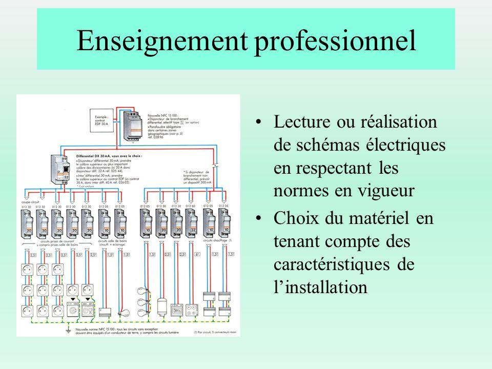 Enseignement professionnel Lecture ou réalisation de schémas électriques en respectant les normes en vigueur Choix du matériel en tenant compte des ca