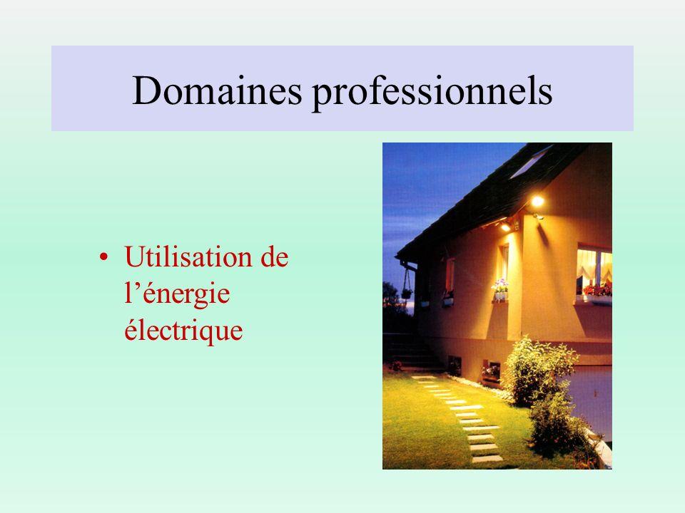 Domaines professionnels Utilisation de lénergie électrique