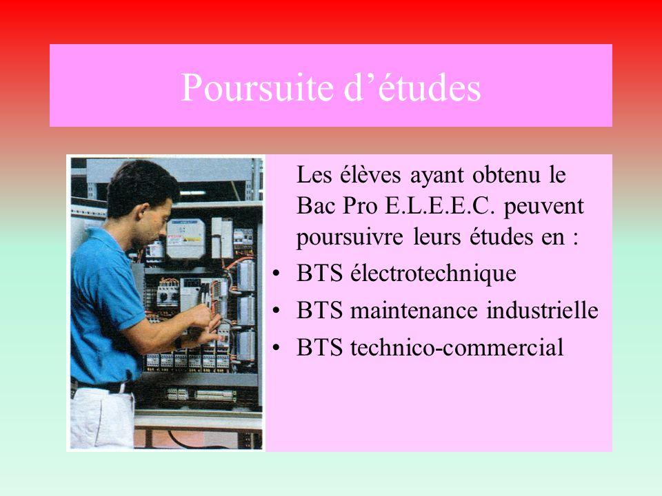 Poursuite détudes Les élèves ayant obtenu le Bac Pro E.L.E.E.C. peuvent poursuivre leurs études en : BTS électrotechnique BTS maintenance industrielle