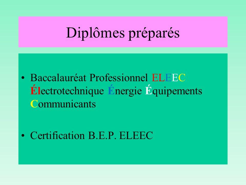 Diplômes préparés Baccalauréat Professionnel ELEEC Électrotechnique Énergie Équipements Communicants Certification B.E.P. ELEEC