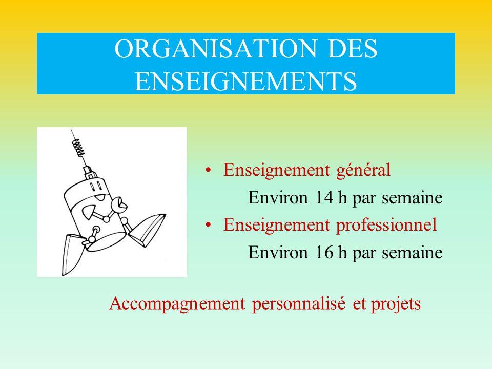 ORGANISATION DES ENSEIGNEMENTS Enseignement général Environ 14 h par semaine Enseignement professionnel Environ 16 h par semaine Accompagnement person