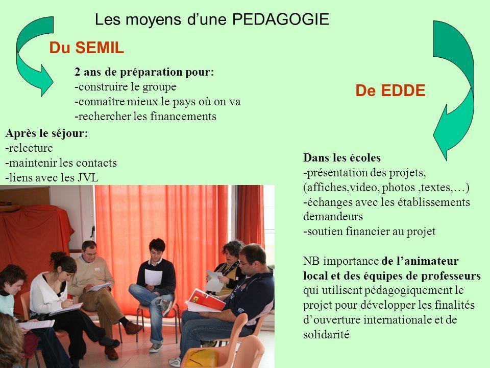 Les moyens dune PEDAGOGIE Du SEMIL De EDDE 2 ans de préparation pour: -construire le groupe -connaître mieux le pays où on va -rechercher les financem