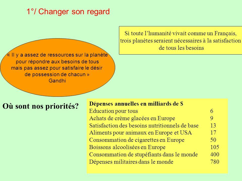 1°/ Changer son regard Où sont nos priorités? Si toute lhumanité vivait comme un Français, trois planètes seraient nécessaires à la satisfaction de to
