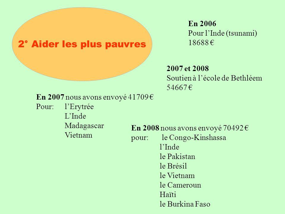 2° Aider les plus pauvres En 2007 nous avons envoyé 41709 Pour:lErytrée LInde Madagascar Vietnam En 2008 nous avons envoyé 70492 pour: le Congo-Kinsha
