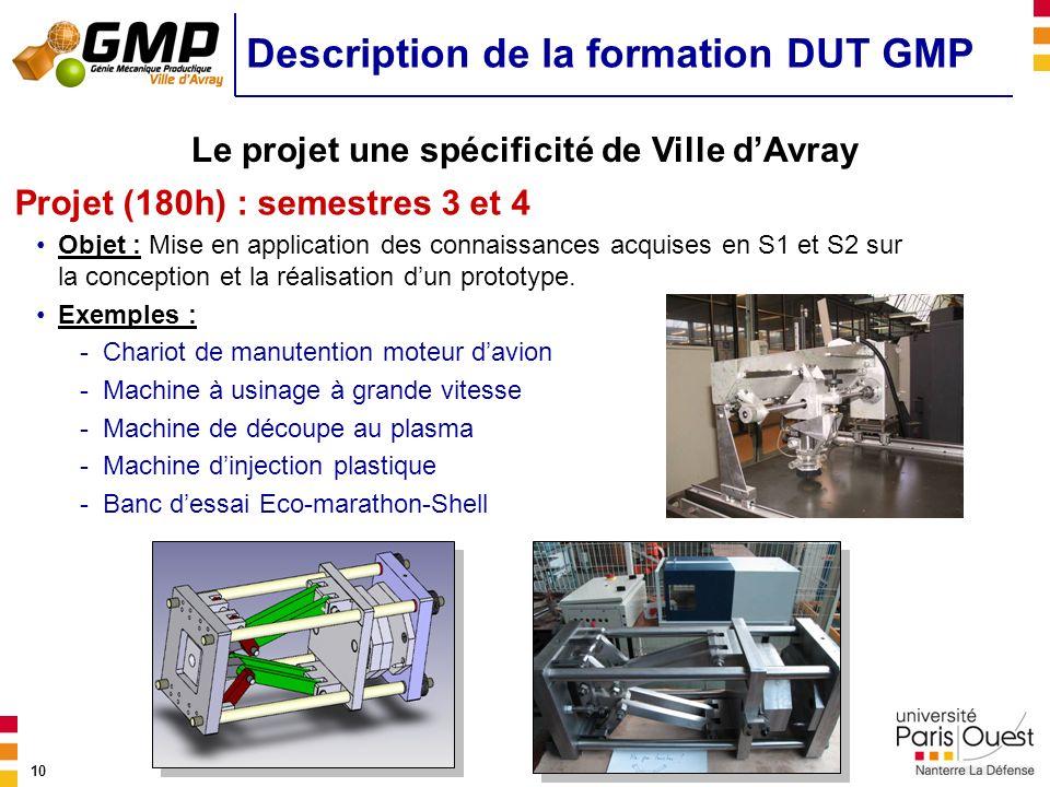 10 Description de la formation DUT GMP Le projet une spécificité de Ville dAvray Projet (180h) : semestres 3 et 4 Objet : Mise en application des conn