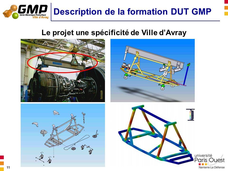 11 Description de la formation DUT GMP Le projet une spécificité de Ville dAvray