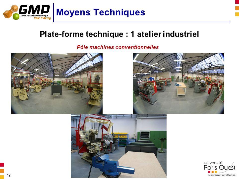 12 Plate-forme technique : 1 atelier industriel Moyens Techniques Pôle machines conventionnelles