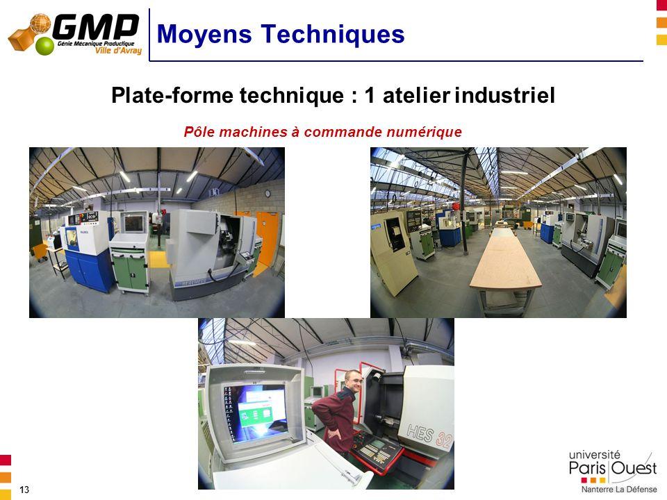 13 Plate-forme technique : 1 atelier industriel Moyens Techniques Pôle machines à commande numérique