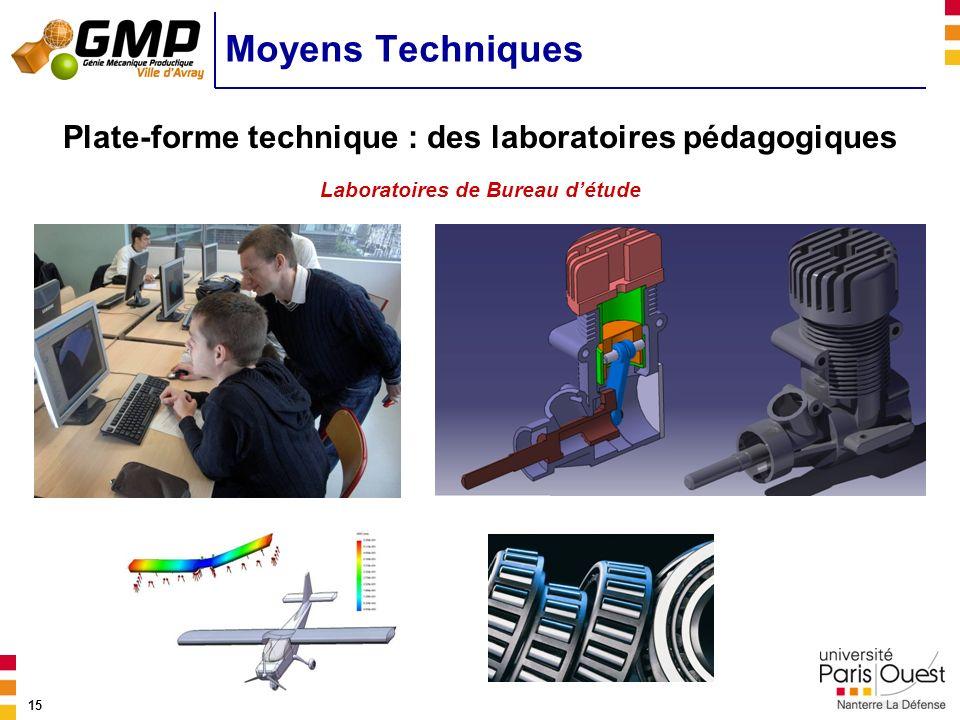 15 Plate-forme technique : des laboratoires pédagogiques Moyens Techniques Laboratoires de Bureau détude