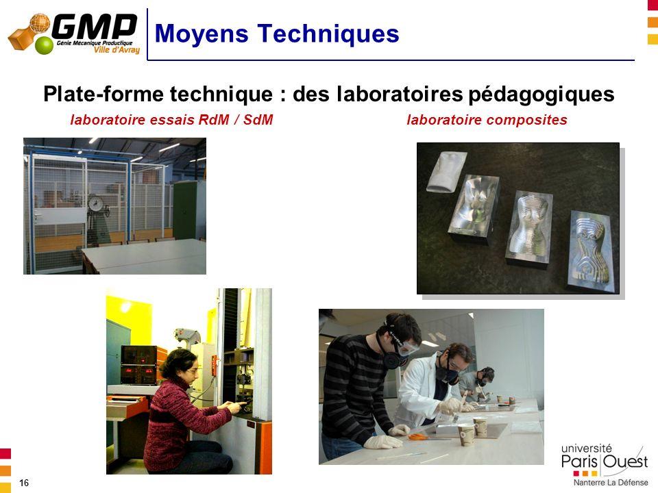 16 Plate-forme technique : des laboratoires pédagogiques Moyens Techniques laboratoire essais RdM / SdMlaboratoire composites