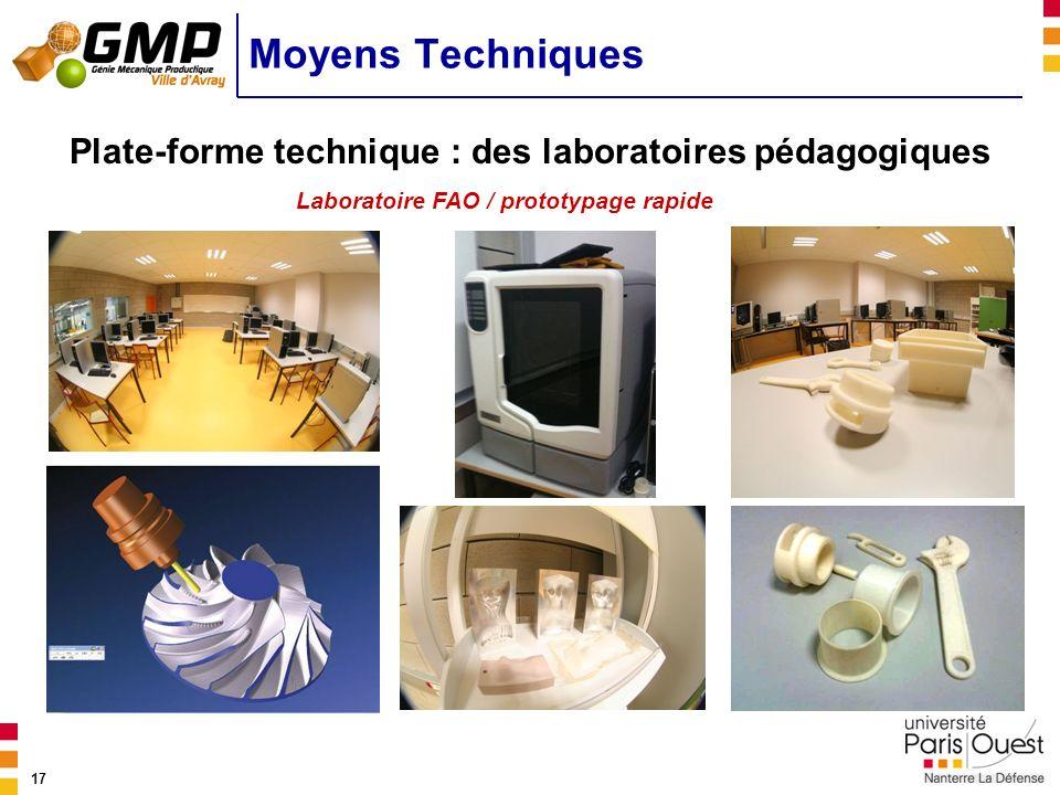 17 Plate-forme technique : des laboratoires pédagogiques Moyens Techniques Laboratoire FAO / prototypage rapide