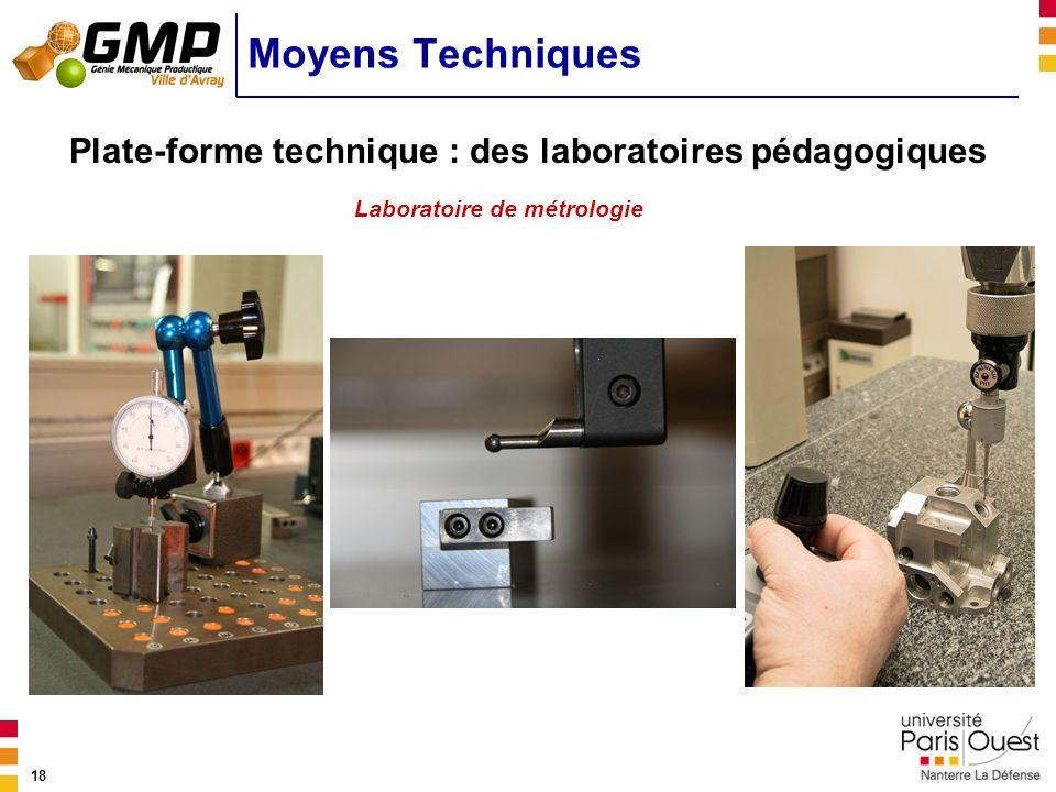 18 Plate-forme technique : des laboratoires pédagogiques Moyens Techniques Laboratoire de métrologie