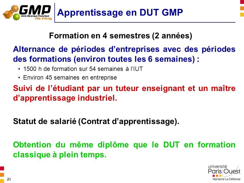 23 Apprentissage en DUT GMP Alternance de périodes dentreprises avec des périodes des formations (environ toutes les 6 semaines) : 1500 h de formation