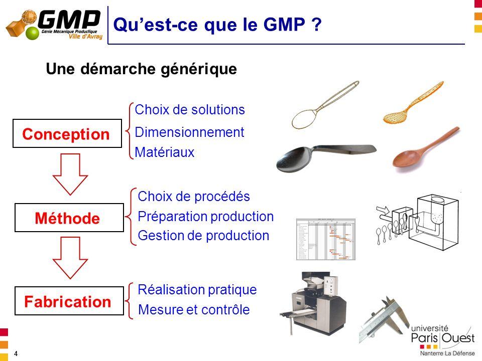 4 Quest-ce que le GMP ? Dimensionnement Matériaux Préparation production Gestion de production Réalisation pratique Mesure et contrôle MéthodeFabricat