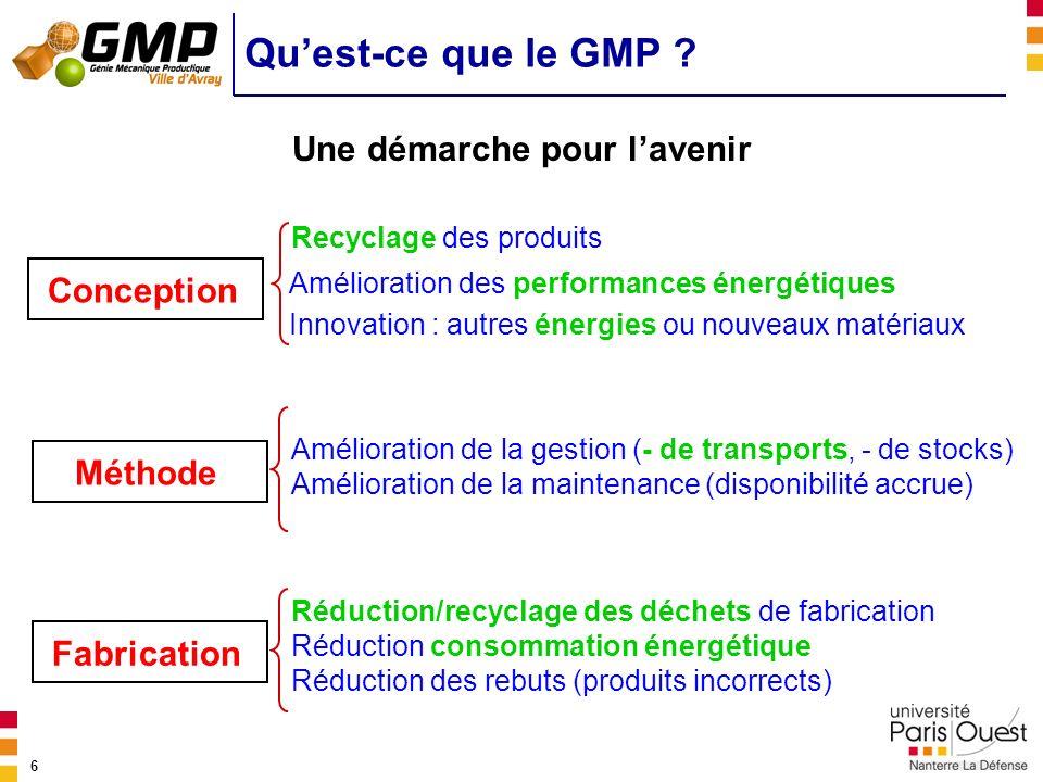 6 Quest-ce que le GMP ? Une démarche pour lavenir Recyclage des produits Amélioration des performances énergétiques Innovation : autres énergies ou no