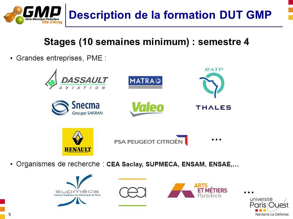 9 Description de la formation DUT GMP Stages (10 semaines minimum) : semestre 4 Grandes entreprises, PME : Organismes de recherche : CEA Saclay, SUPME